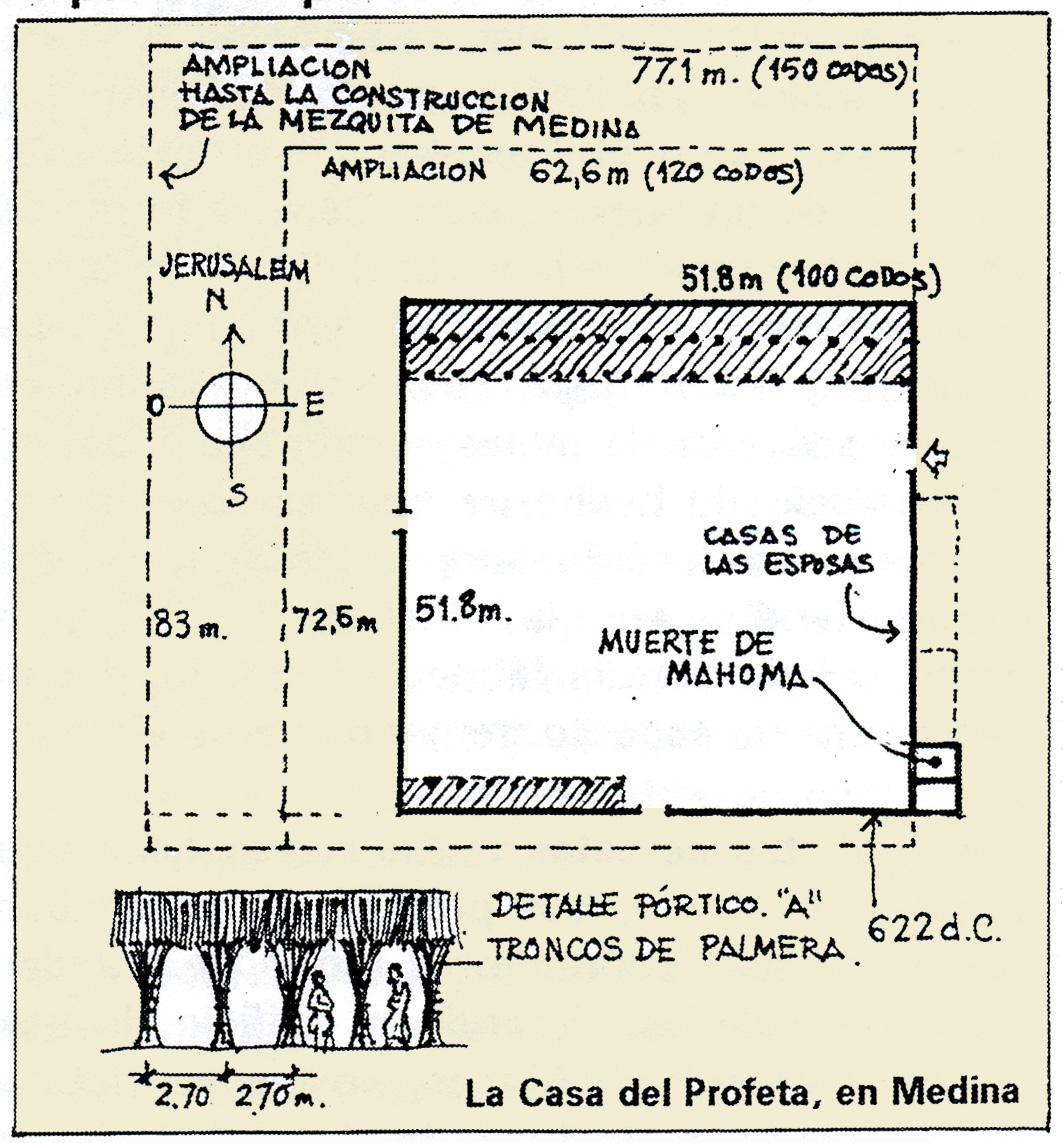 La bas lica y la mezquita un mismo edificio distintas - La casa de la mezquita ...