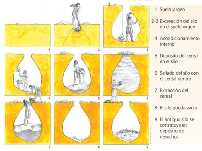 proceso-de-construccic3b3n-uso-y-amortizacic3b3n-de-un-silo-en-el-tomillar